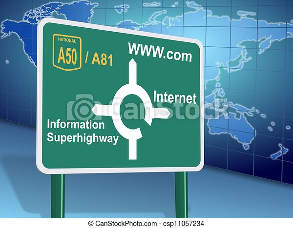 the internet community and the benefits of the information superhighway Information super highway by bh_aditya 15704 views 2 let's go  sometimes referred to as the information superhighway, the internet is a super-network it connects many smaller networks together and allows all the computers to exchange information with each other.