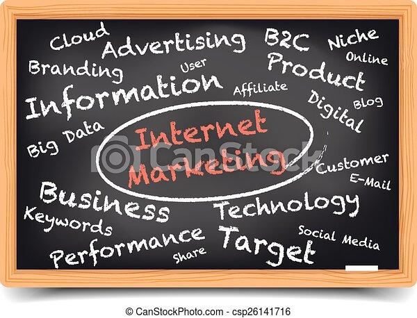 Internet Marketing Wordcloud - csp26141716