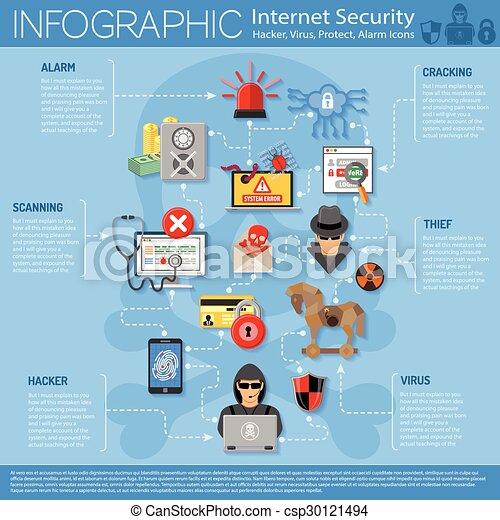 Internet Security Infographics - csp30121494
