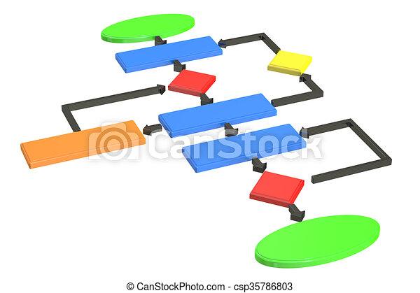 Interpretacion algorithm flowchart 3d algorithm ilustracion de archivo buscar for 3d flow chart