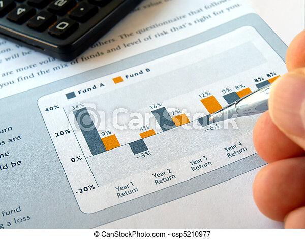 Investment chart - csp5210977