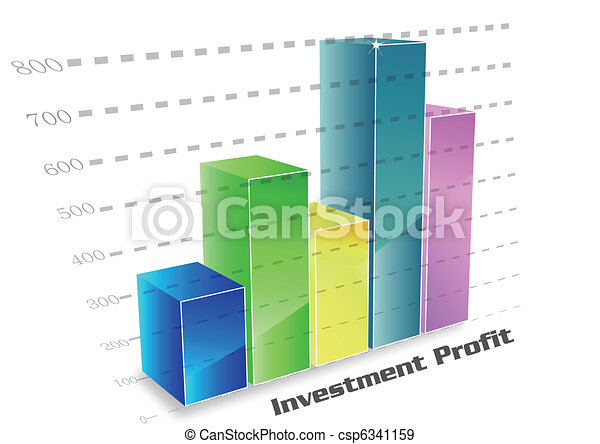 Investment profit column chart  - csp6341159