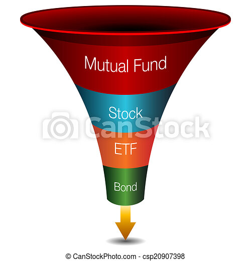 Investment Strategies Funnel Chart - csp20907398