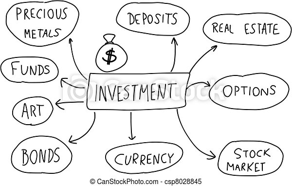 Types of investment options available to entrepreneurs