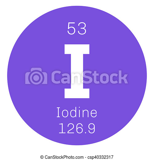 Iodine Chemical Element Colored Icon With Atomic Number And Atomic