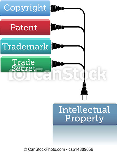 IP plug in copyright patent trademark - csp14389856