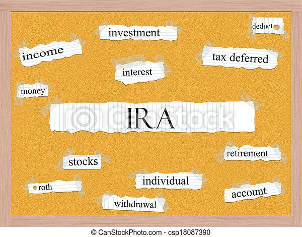 IRA Corkboard Word Concept - csp18087390