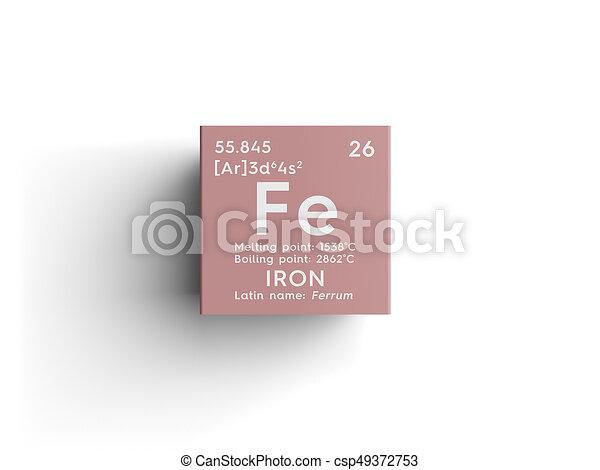 Iron ferrum transition metals chemical element of stock iron ferrum transition metals chemical element of mendeleevs periodic table csp49372753 urtaz Images