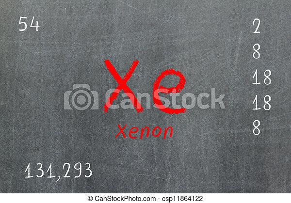 Isolated blackboard with periodic table xenon chemistry clip art isolated blackboard with periodic table xenon csp11864122 urtaz Images