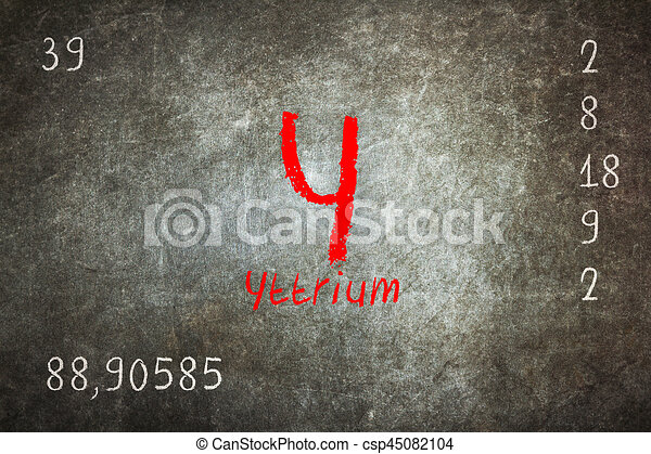 Isolated Blackboard With Periodic Table Yttrium Chemistry Stock