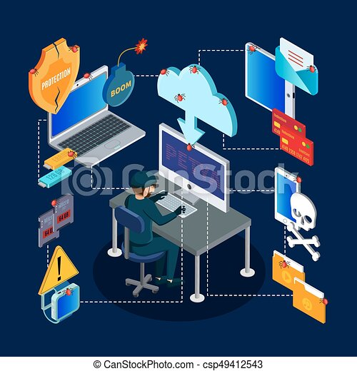El concepto de ciber-crimen isométrico - csp49412543