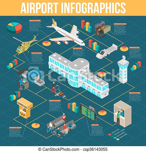 Isometric Airport Infographics Airport Infographics With Diagrams