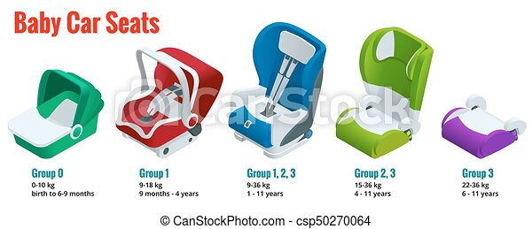 Isometric baby car seat group 0,1,2,3 vector illustration Road Safety Type of child restraint rearward-facing baby seat, forward-facing child seat, booster cushion - csp50270064