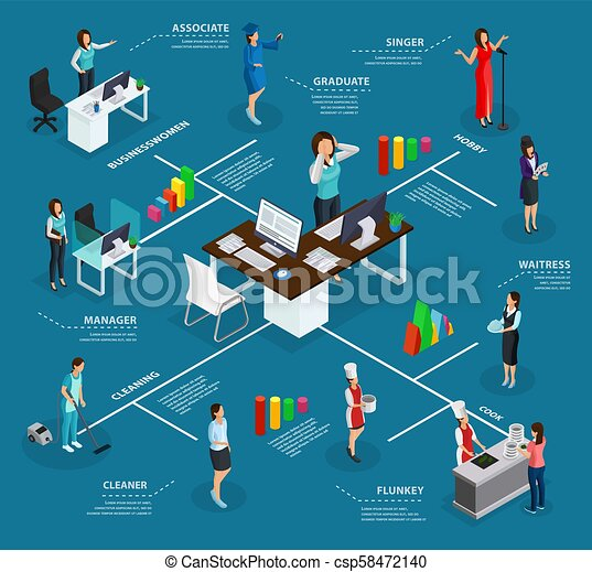 isometric-business-woman-infographic-eps