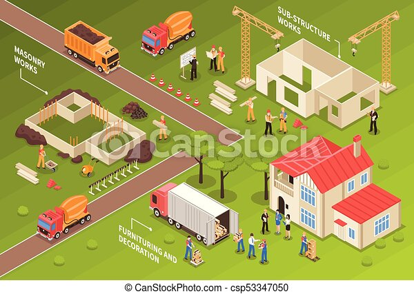 House Construction Clip Art : Isometric house construction concept isometric building
