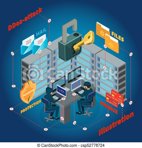 Isometric server ddos attack template. Isometric server ddos attack ...