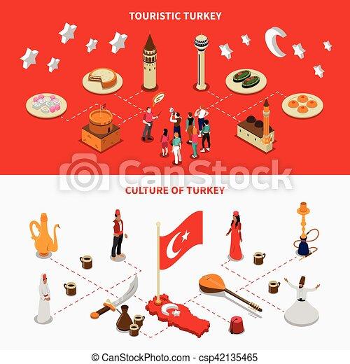 isometrico, turco, turistico, cultura, 2, bandiere - csp42135465