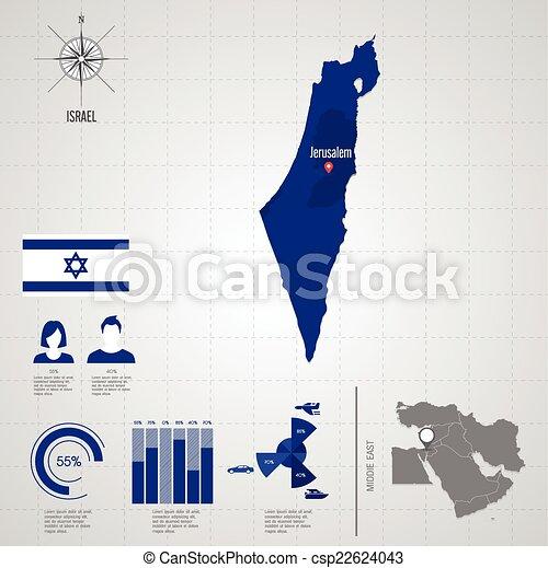 Map Of Asia Israel.Israel Map Israel Flag Asia World Map Travel Vector Illustration