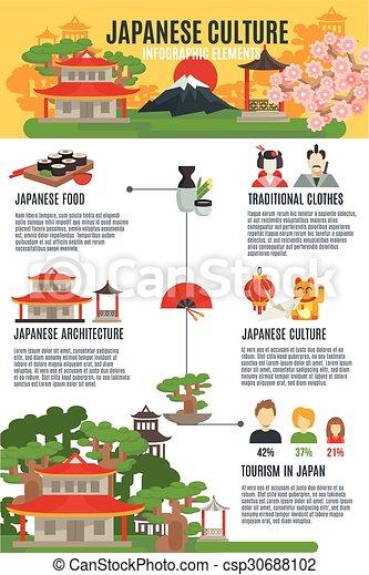 Japanese Culture Infographic Set Csp30688102