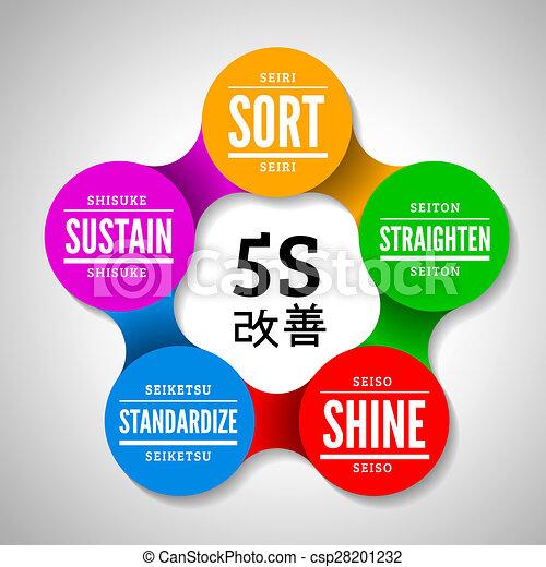 japon  m u00e9thodologie  gestion  kaizen  5s gestion toyota material handling logo vector toyota vector logo free