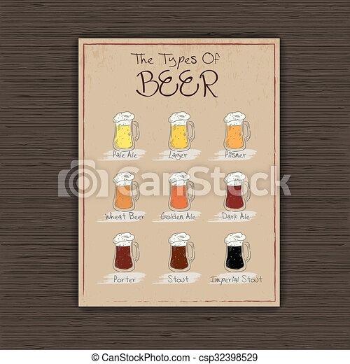 Ilustración de vectores de tazas dibujadas a mano de diferentes tipos de cerveza. Están en una hoja de papel vintage - csp32398529