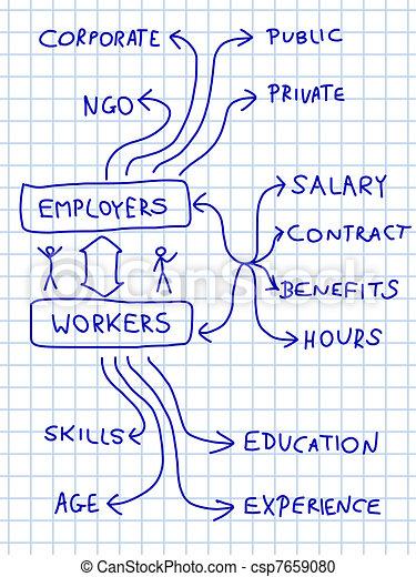 Jobs - csp7659080