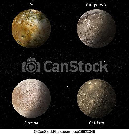 Monde Des Jupiter