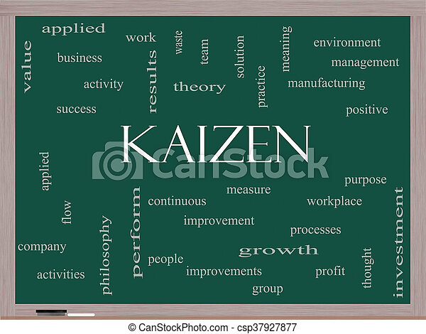 Kaizen Word Cloud Concept on a Blackboard - csp37927877
