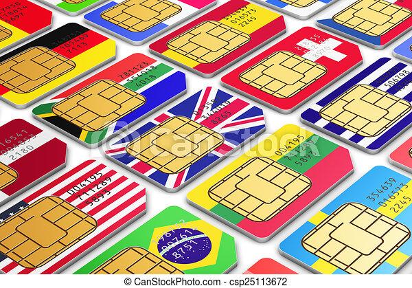 Internationale Sim Karte.Karten Internationale Kennzeichen Sim