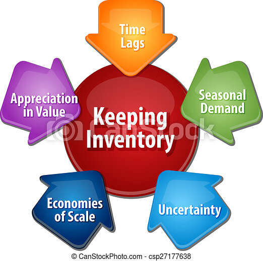 Keeping Inventory Business Diagram Illustration Business Strategy
