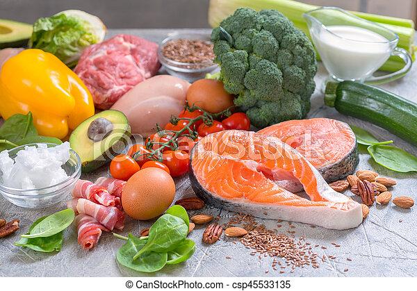 Keto Essende Gesunde Ketogenic Lebensmittel Niedrig Carb Diat