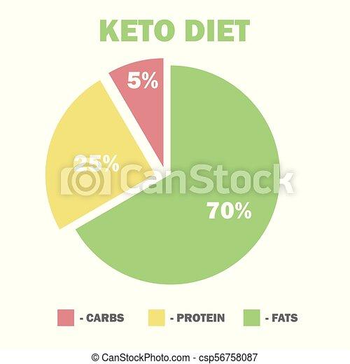 List of Low-Fat, Low Salt & Low Cholesterol Foods