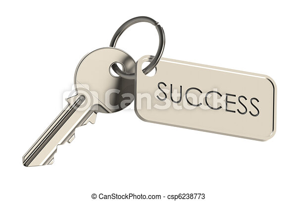 english is the golden key for success in global arena Philosophical paradigm of keys for enhanced success of global business practices  addressing competition in the global arena the fascination began with yoga and .