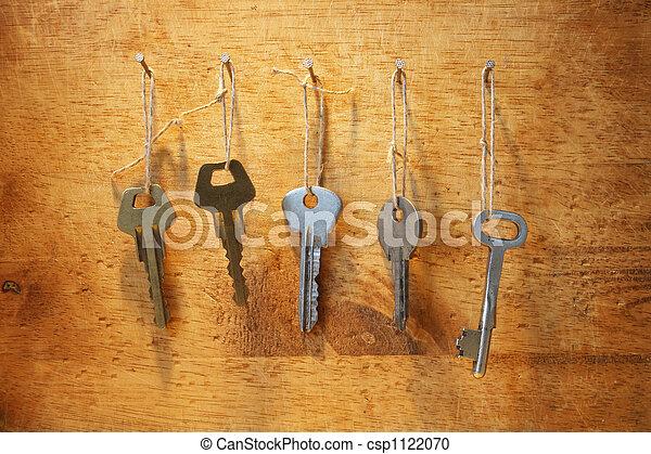 Keys on board - csp1122070