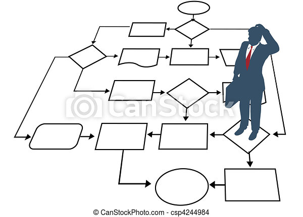 kierownictwo, handlowy, proces, decyzja, flowchart, człowiek - csp4244984