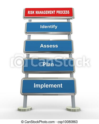 kierownictwo, ryzyko, 3d - csp10080863