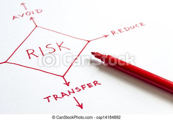 kierownictwo, ryzyko - csp14184892