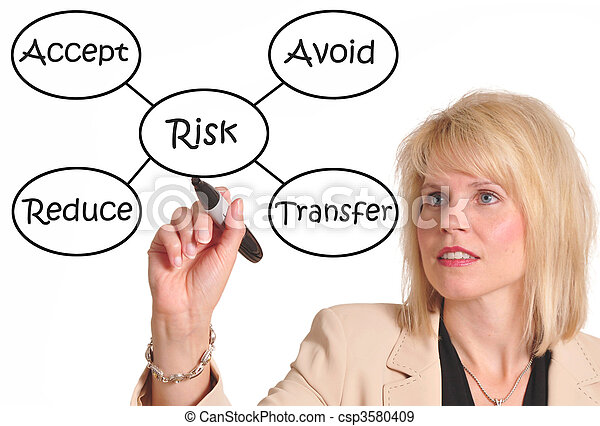 kierownictwo, ryzyko - csp3580409