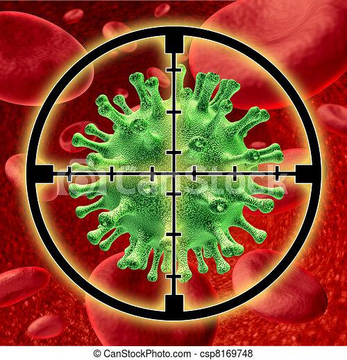 Killing a human virus - csp8169748