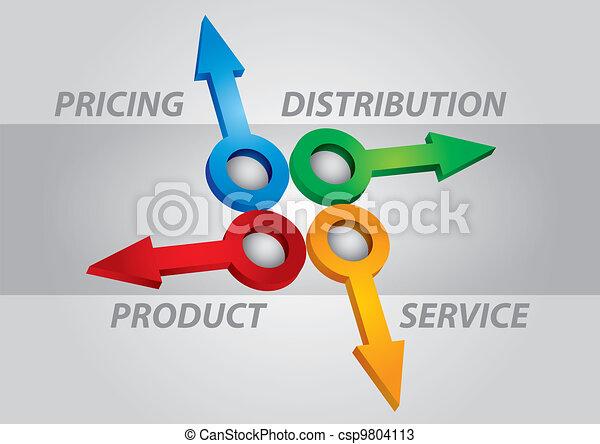klawiatura, handel, produkt - csp9804113