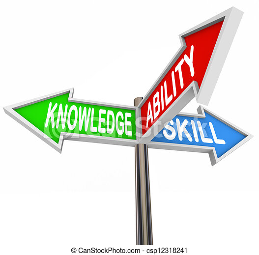 Knowledge Ability Skill Words 3-Way Signs Learning - csp12318241