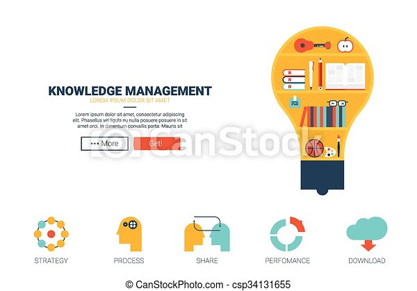 knowledge management website template knowledge