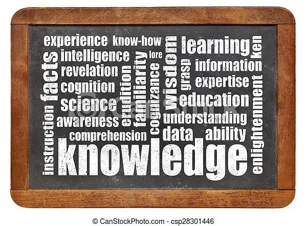 knowledge word cloud on blackboard - csp28301446