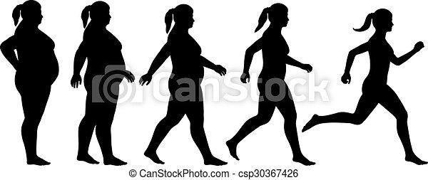 kobieta, tłuszcz, atak - csp30367426