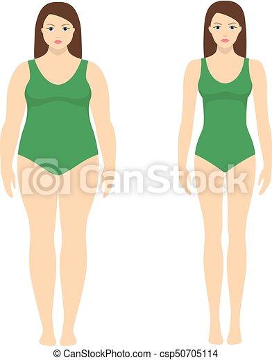 Frau Gewichtsverlust Diäten