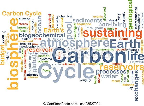 kohlenstoff, begriff, hintergrund, zyklus - csp28527934