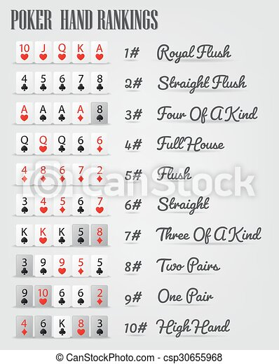 Wertigkeiten Poker