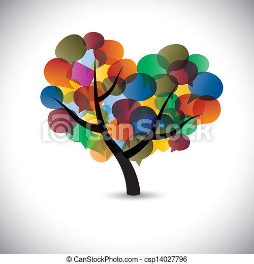 kommunikation, graphic., dialogs, unterhaltung, symbols-, &, medien, vortrag halten , online, blase, plaudereien, bunte, abbildung, diskussionen, vertritt, dieser, heiligenbilder, baum, usw, vektor, sozial, oder - csp14027796