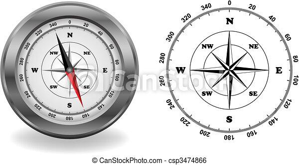 Kompass - csp3474866