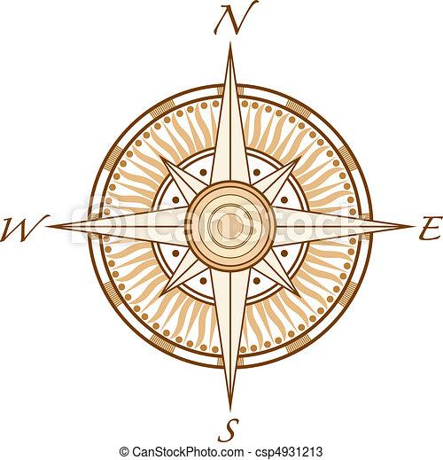 Kompass - csp4931213